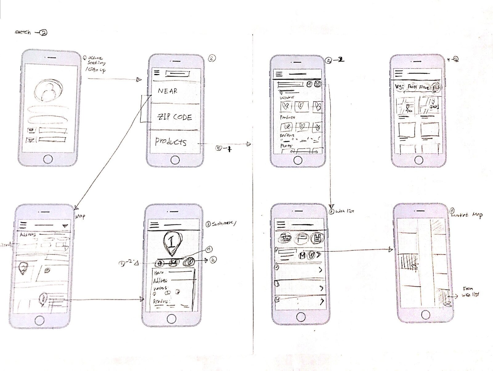 prototype-and-design-sketch
