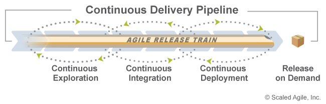 continuous-delivery-pipeline