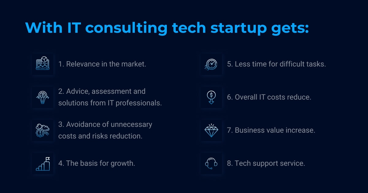 with_it_consulting_tech_startup_gets.jpg