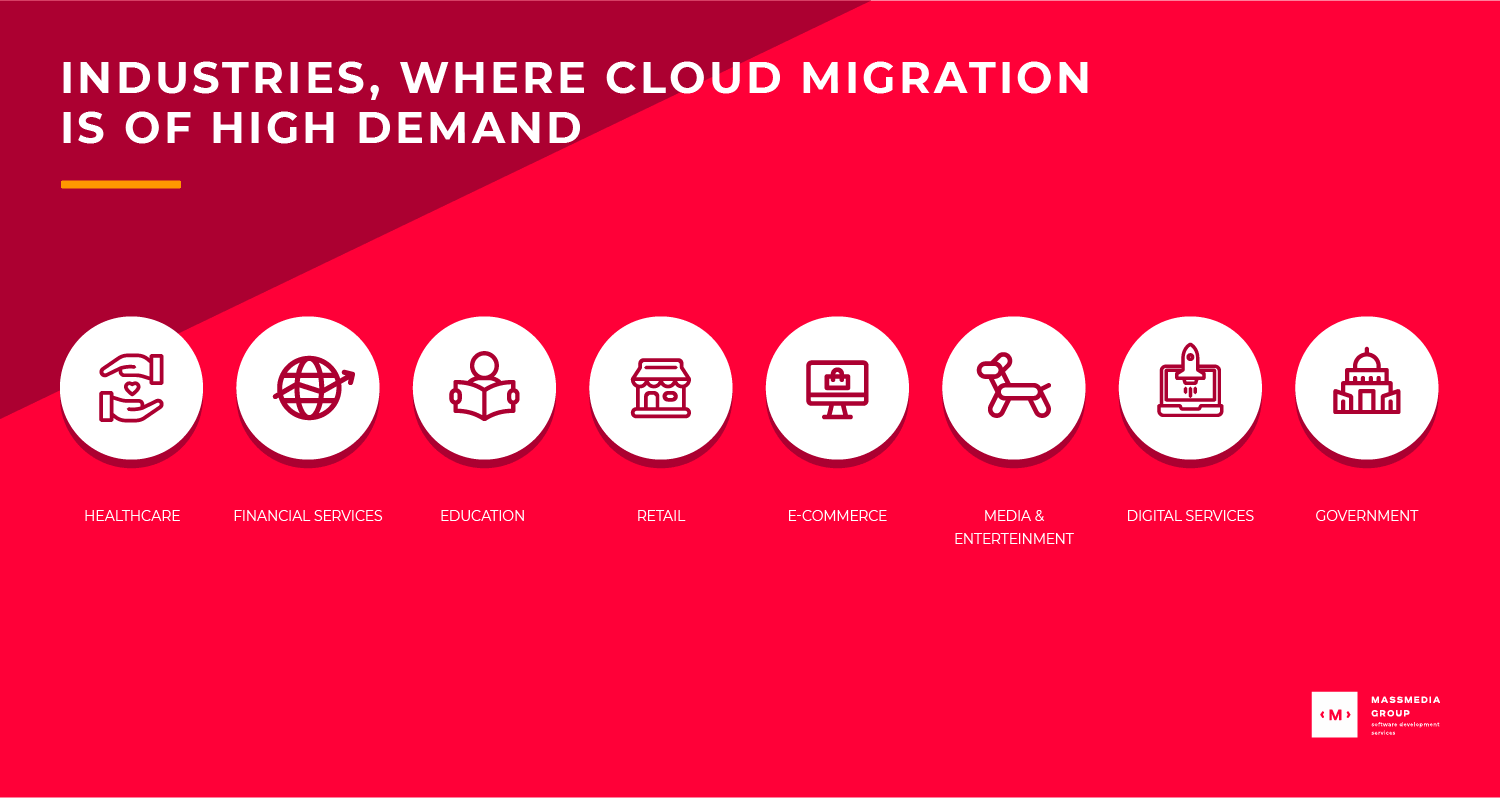 Industries-where-cloud-migration