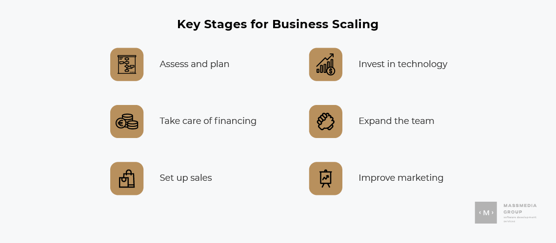 key-stages-for-business-scaling-min.png