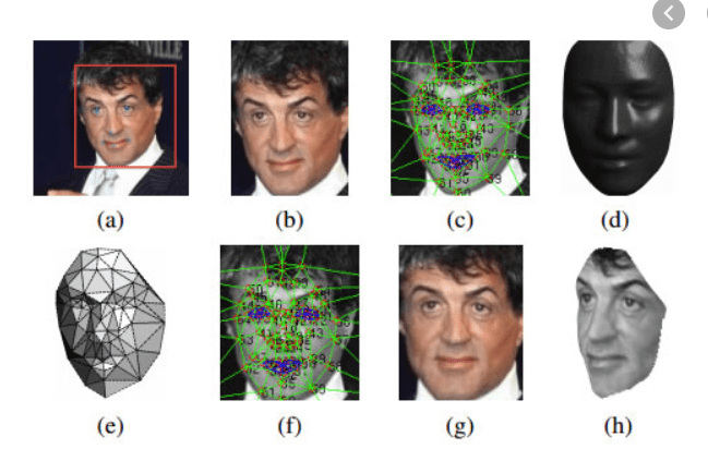 deep-learning-face-recognition